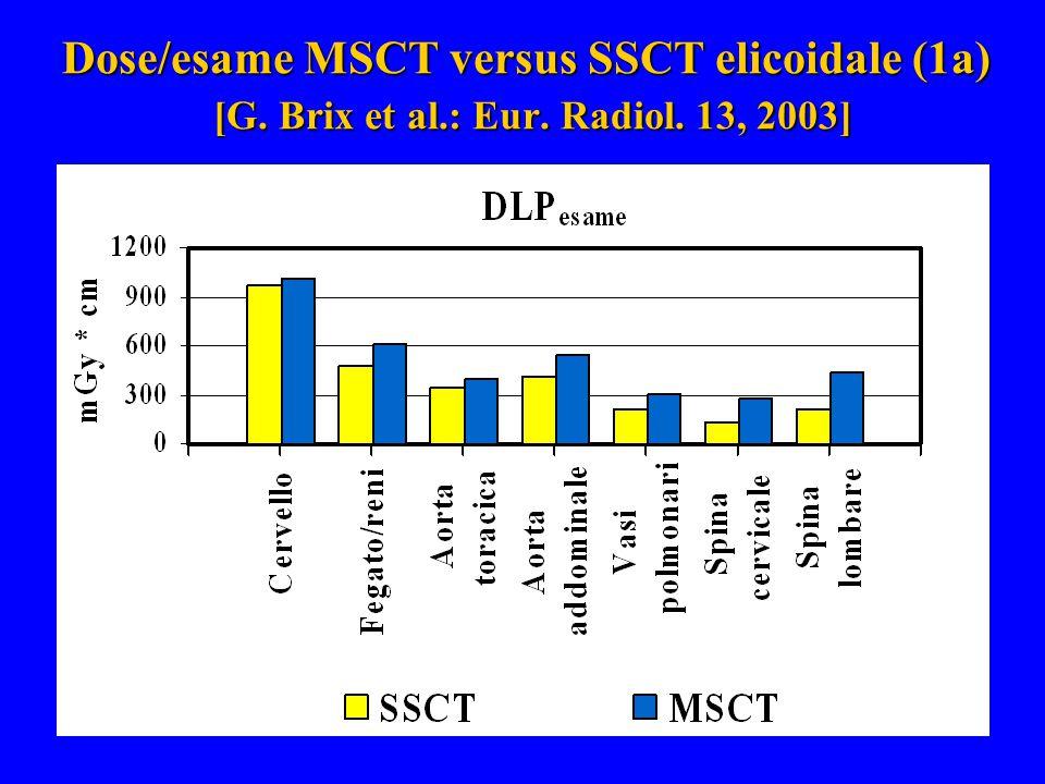 Dose/esame MSCT versus SSCT elicoidale (1a) [G. Brix et al. : Eur